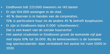 Eindhoven_Vooruit